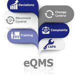 eQMS diagram